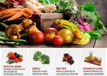 Alimentos para combatir el cáncer