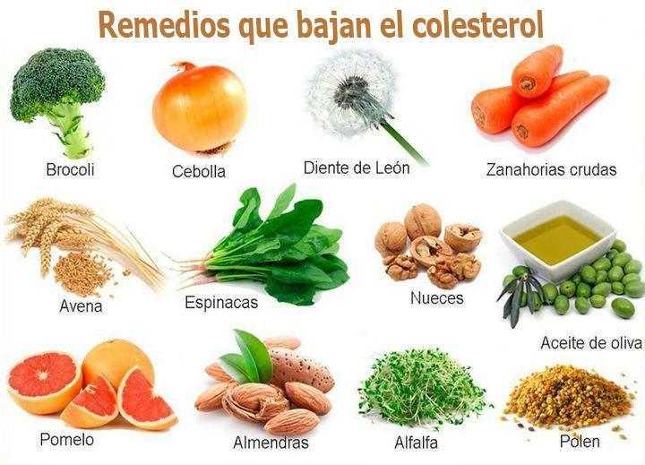 Alimentos para el colesterol