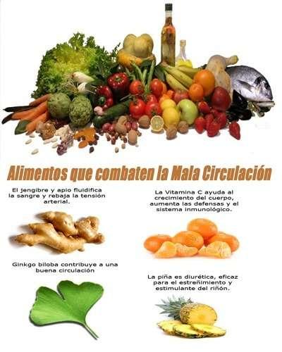 Alimentos para la circulación y sus beneficiosos