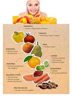 Alimentos para Piel Grasa
