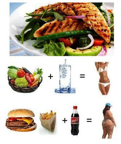 Comida fresca y equilibrada para bajar de peso modo de - Alimentos para perder peso ...