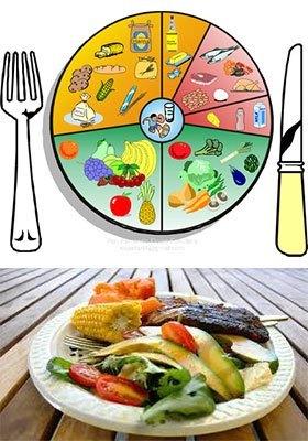 Alimentación para una dieta balanceada