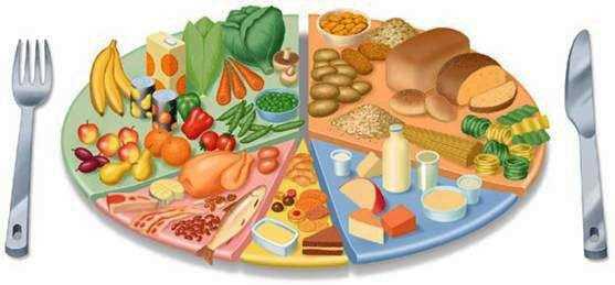 Alimentos Libres de Carbohidratos