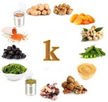 Ver Lista Alimentos con Vitamina K