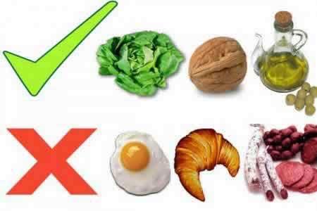 Ver los alimentos sin nada de grasa