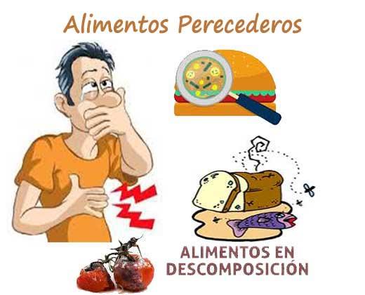 Alimentos Perecederos